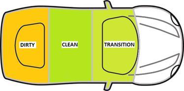 Car Zones Diagram